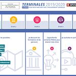 Le site Terminales 2019-2020 est accessible