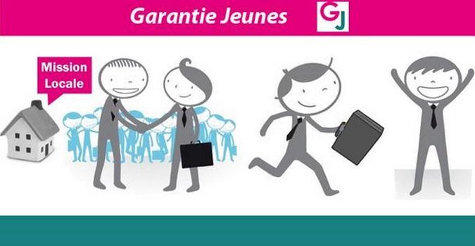 Garantie Jeune
